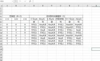 M1卡存取控制位编码规则.xlsx
