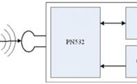 NFC芯片–PN532的使用