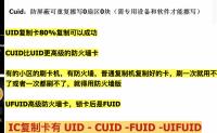 IC白卡、UID卡购买指南